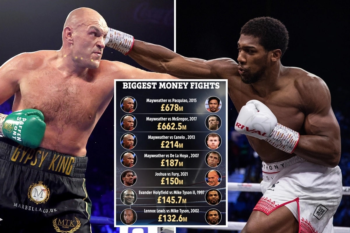 Top 10 Fights On Every Boxing Fans Wish List In 2021