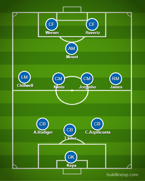 Chelsea FC Vs Leicester City: FA Cup Final Preview, Team ...