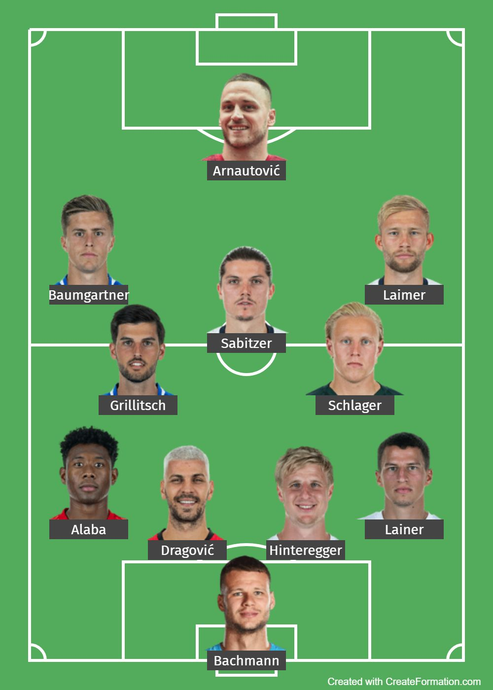 Austria Predicted Lineup 1