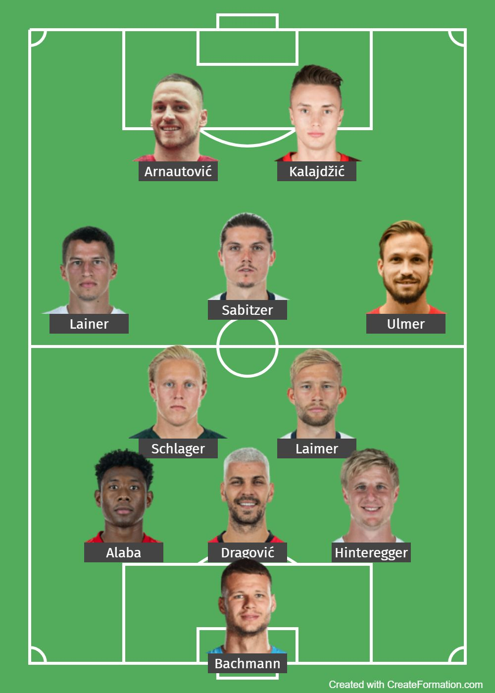 Austria Predicted Lineup