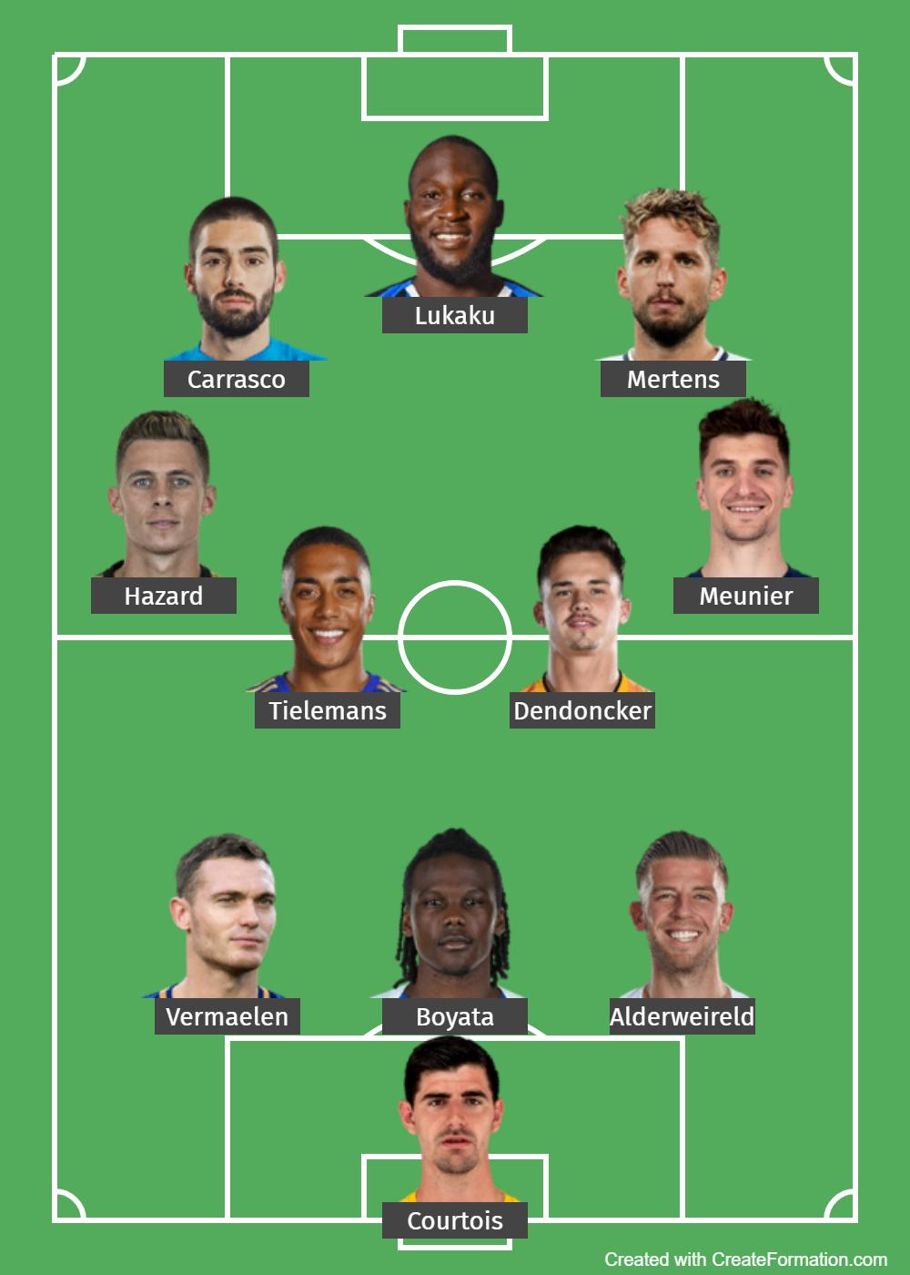 Belgium Predicted Lineup