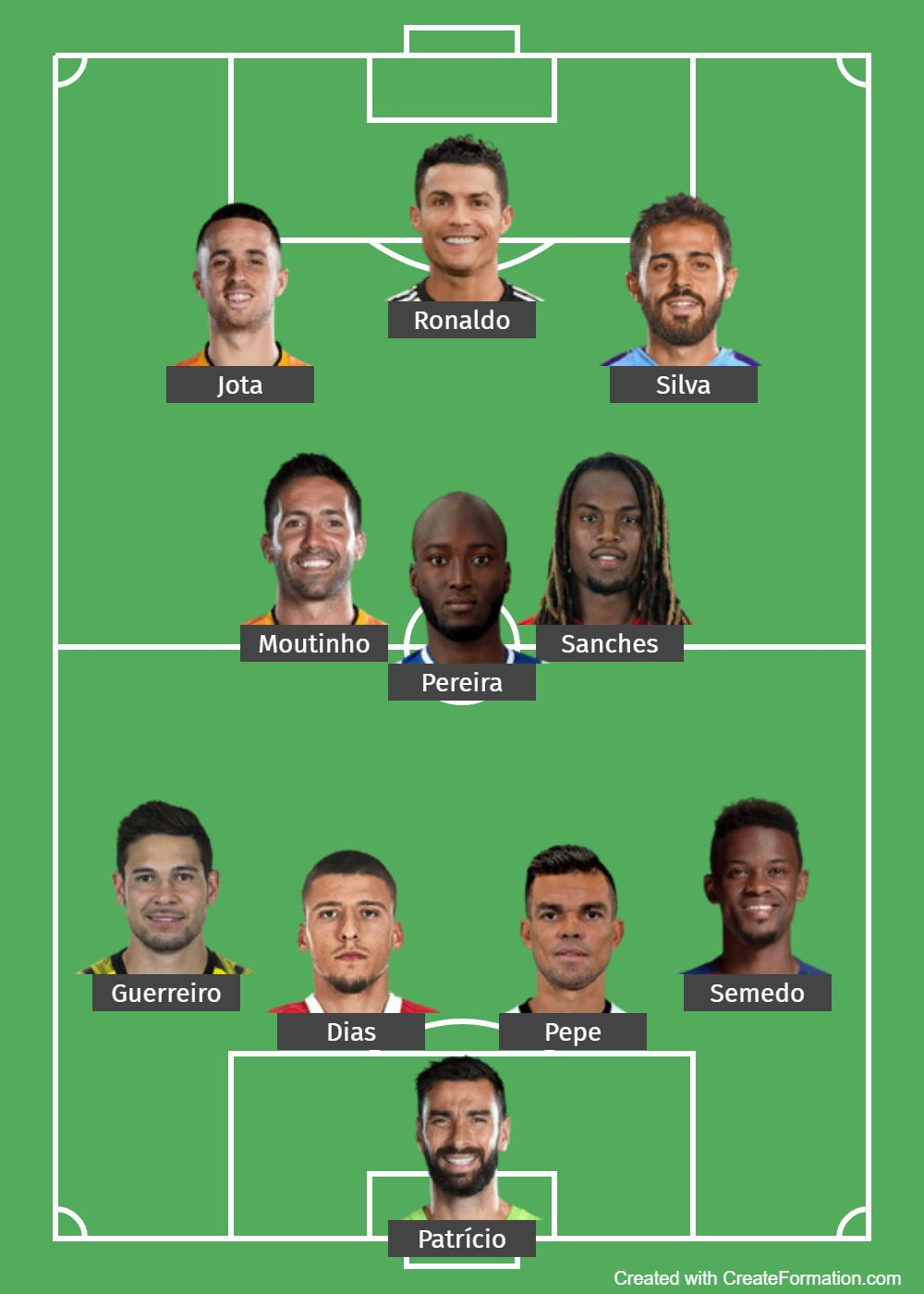 Confirmed Portugal Lineup