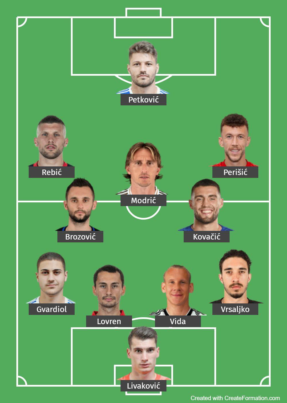 Croatia Predicted Lineup