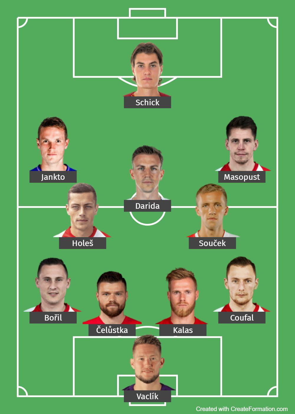 Czech Republic Predicted Lineup