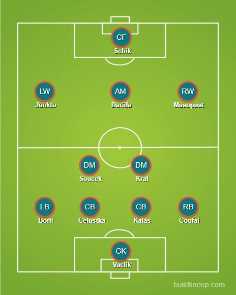 Czech Republic Lineup