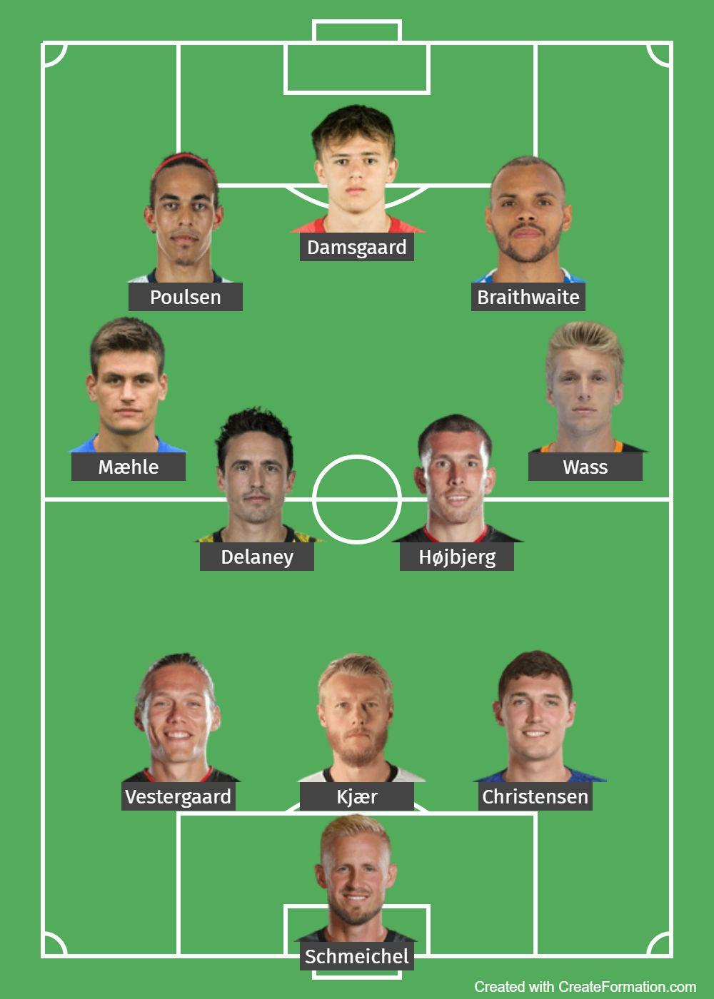 Denmark Predicted Lineup 3
