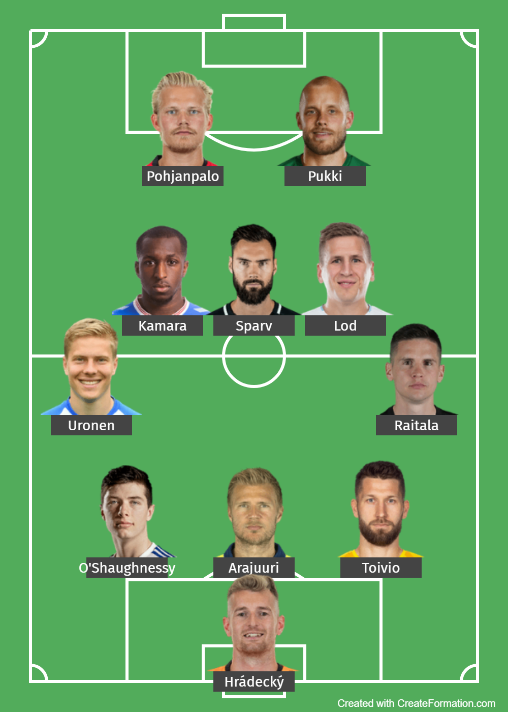 Finland Predicted Lineup