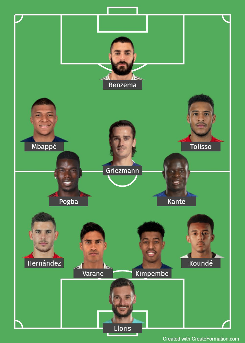 France Confirmed Lineup