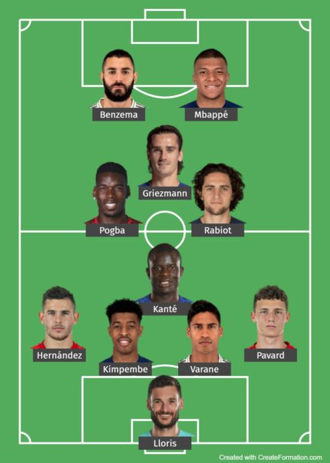 France Predicted Lineup 2