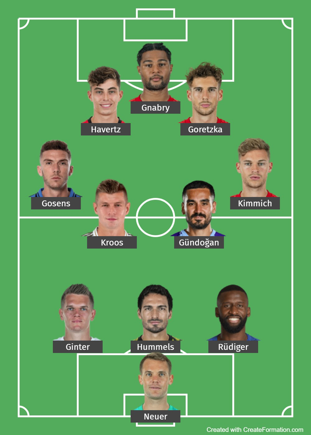 Germany Predicted Lineup 1