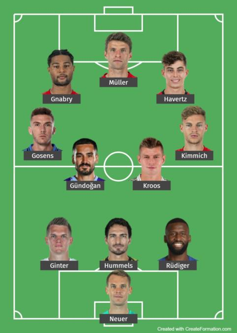 Germany Predicted Lineup 2