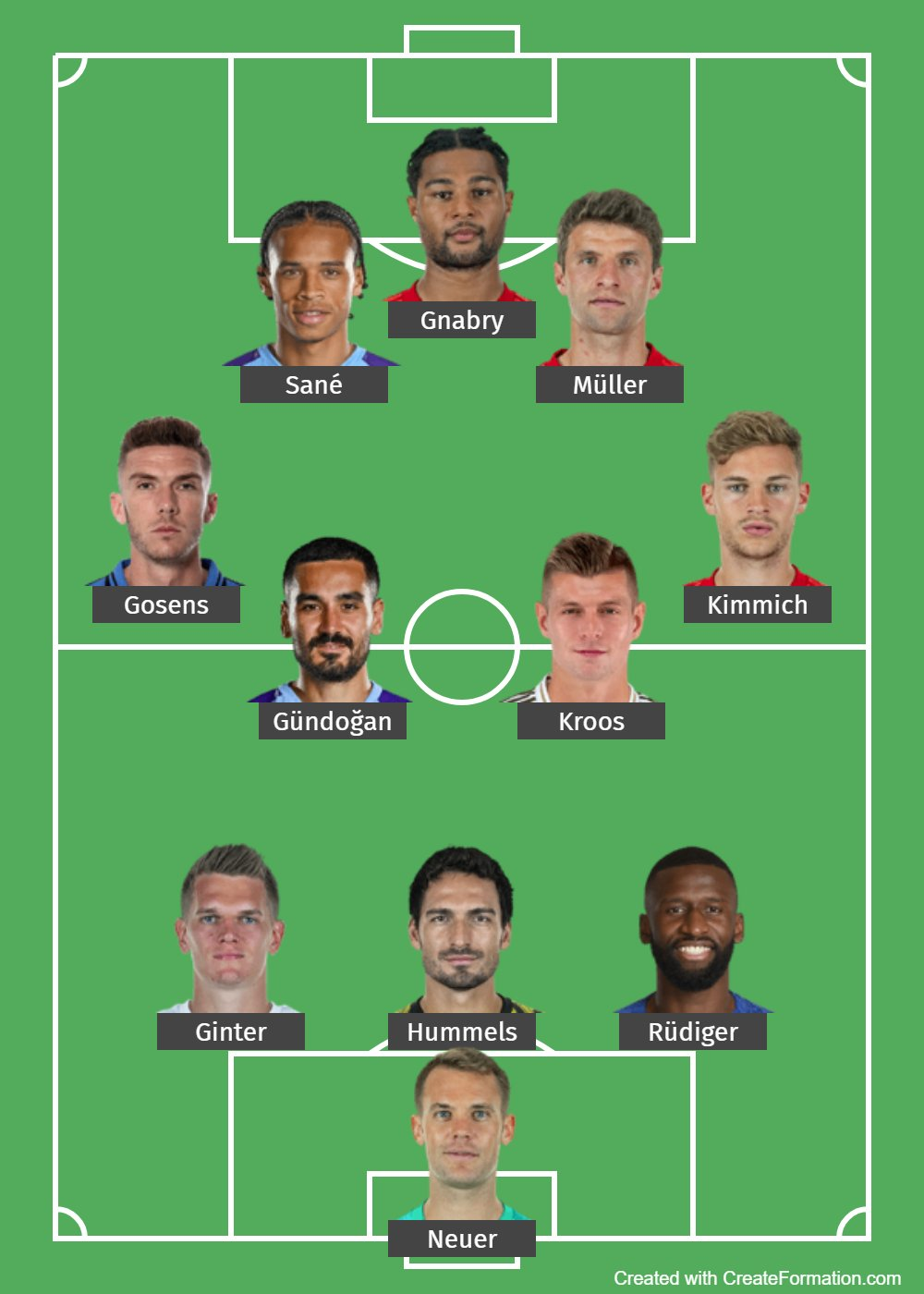 Germany Predicted Lineup
