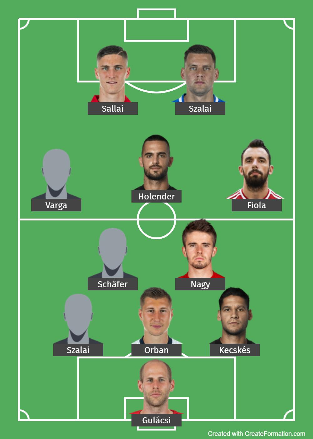 Hungary Predicted Starting Lineup