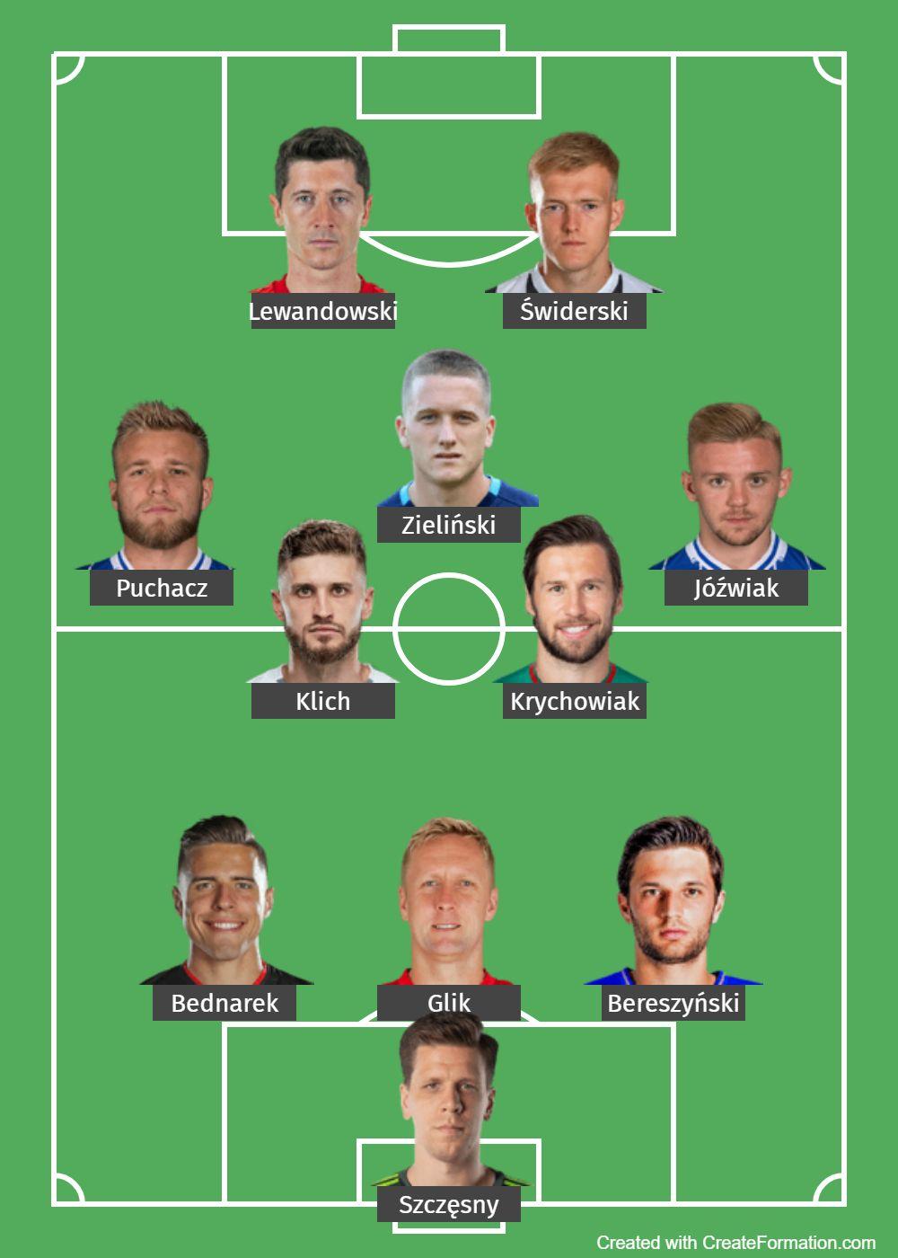 Poland Predicted Lineup 1