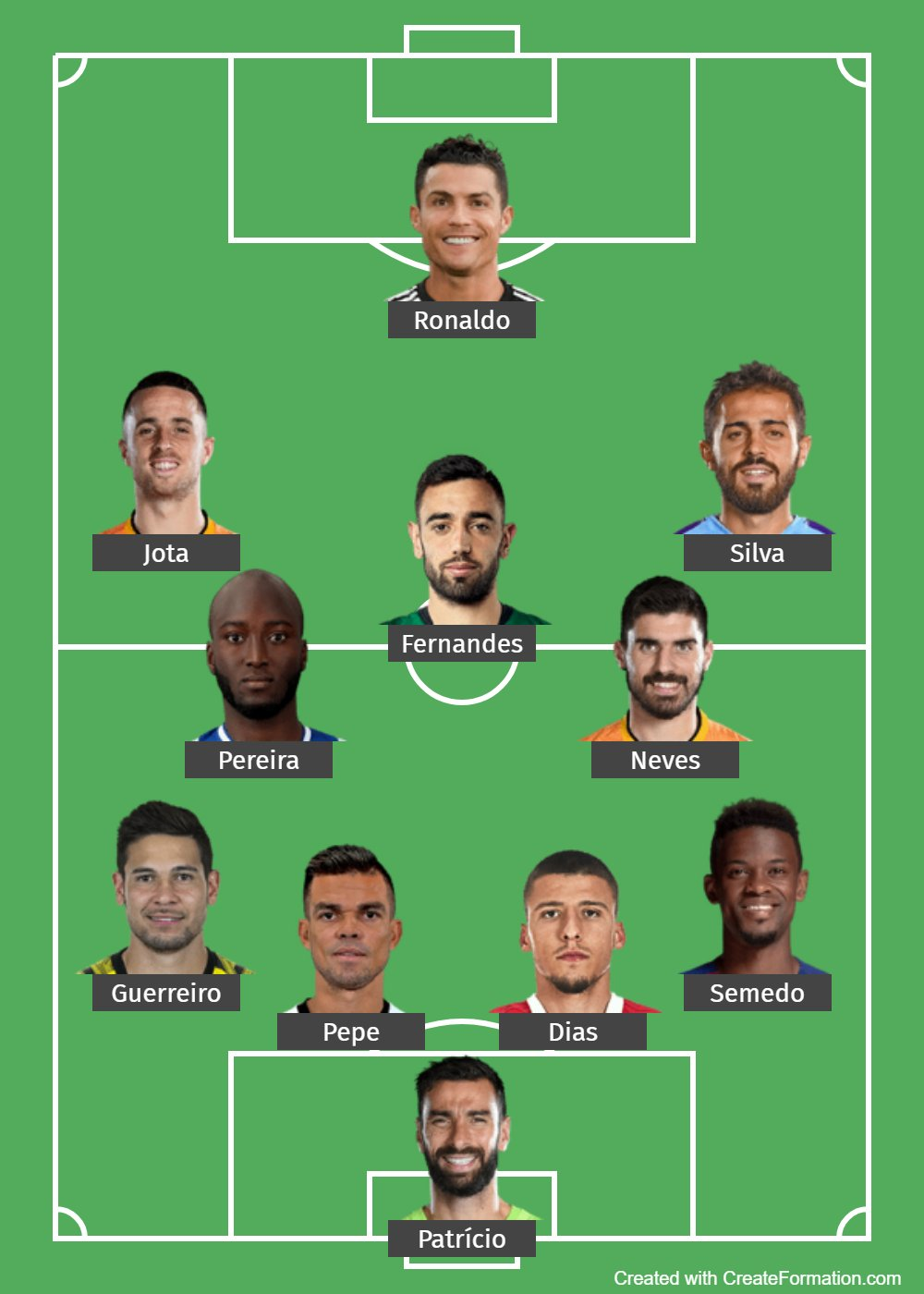 Portugal Predicted Lineup 1