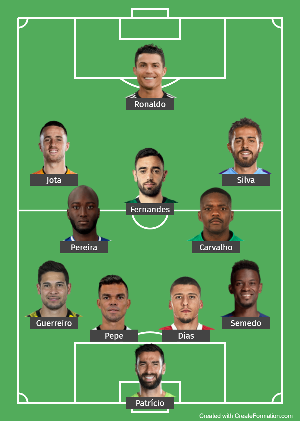 Portugal Starting Lineup