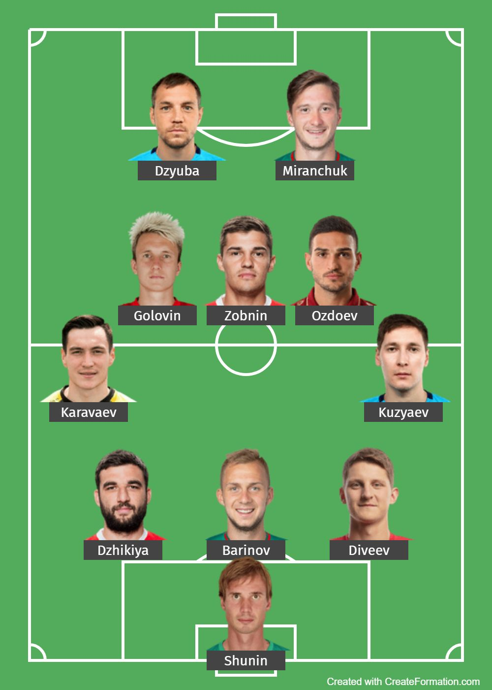 Russia Predicted Lineup 2