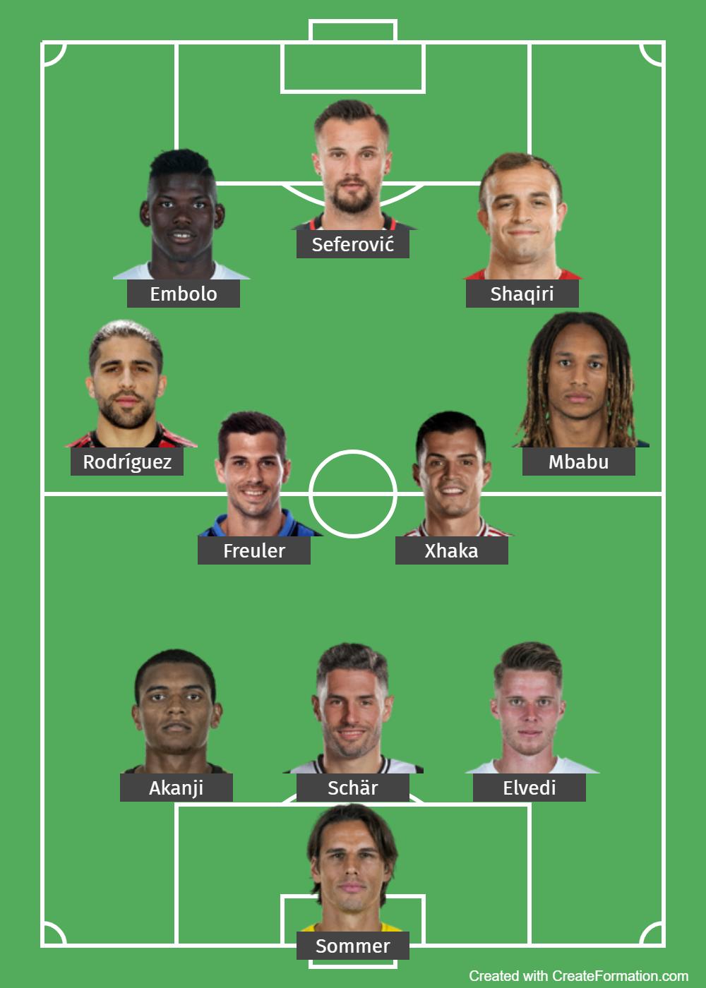 Switzerland Predicted Lineup
