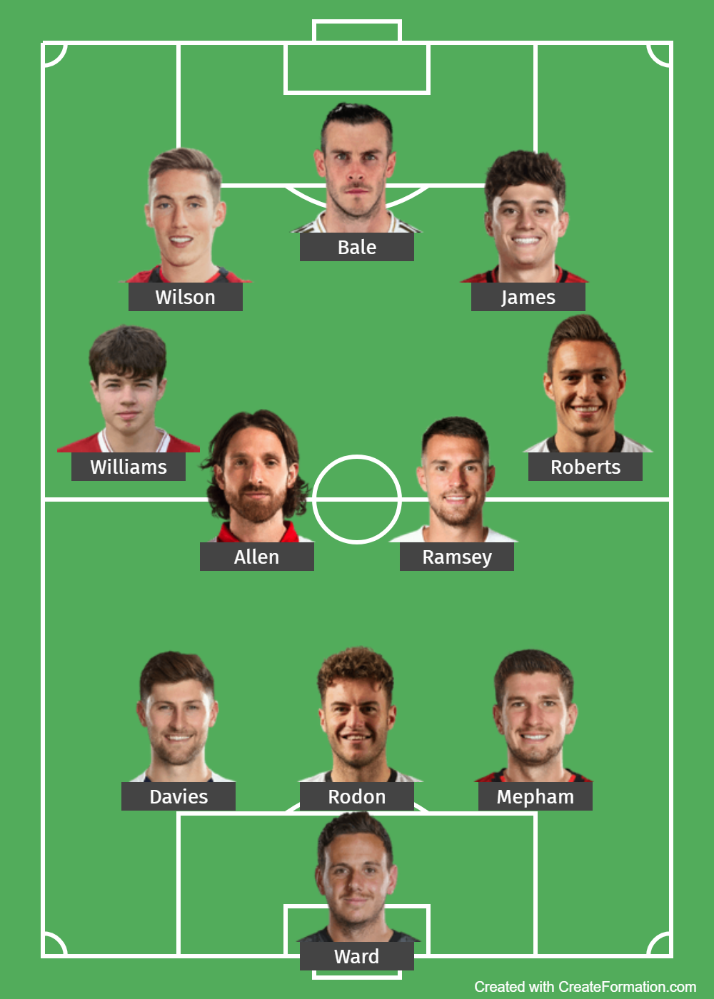 Wales Formation