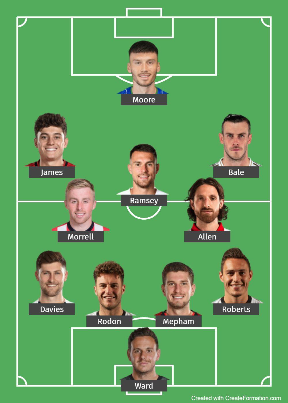 Wales Predicted Lineup 1