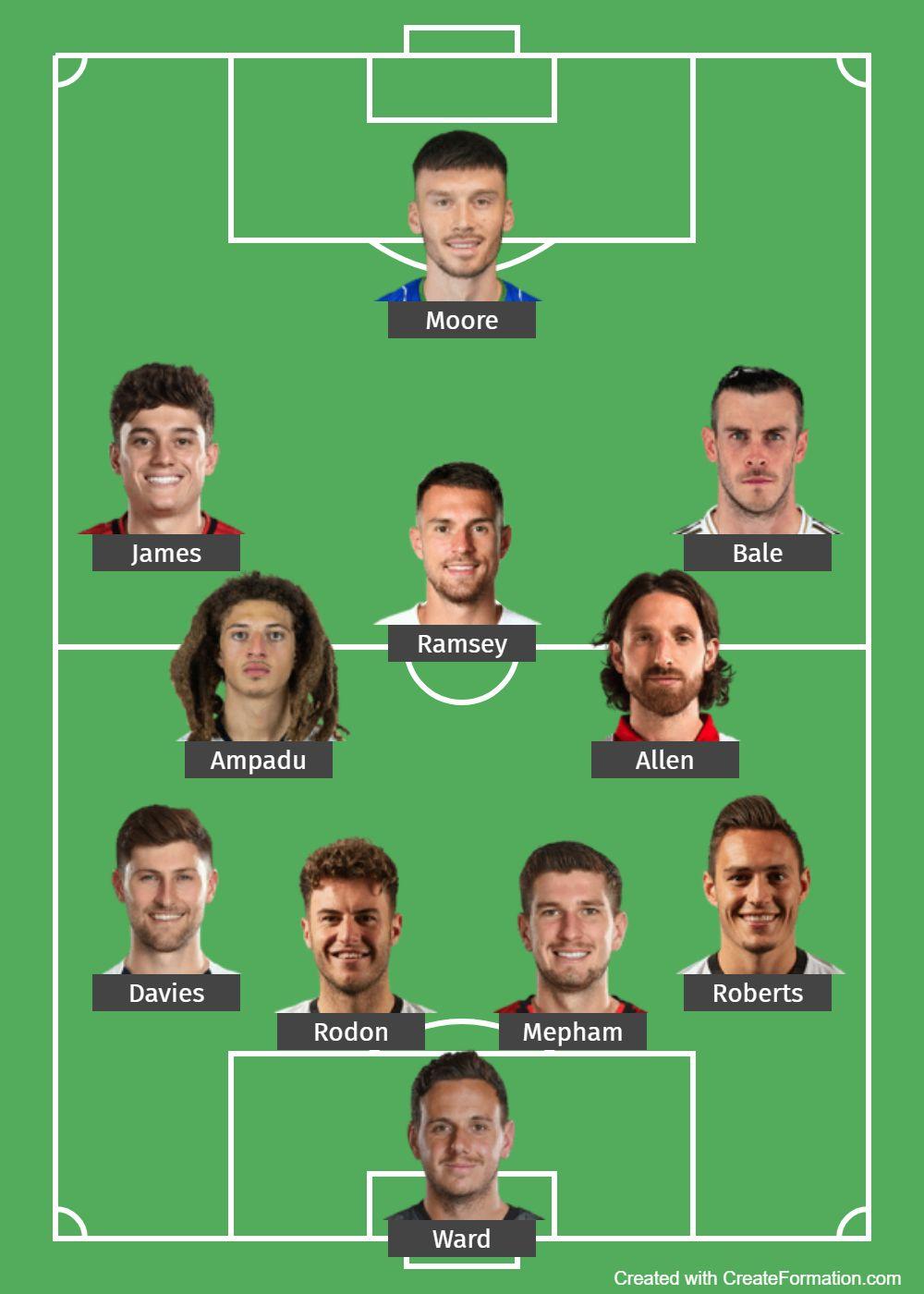Wales Predicted Lineup