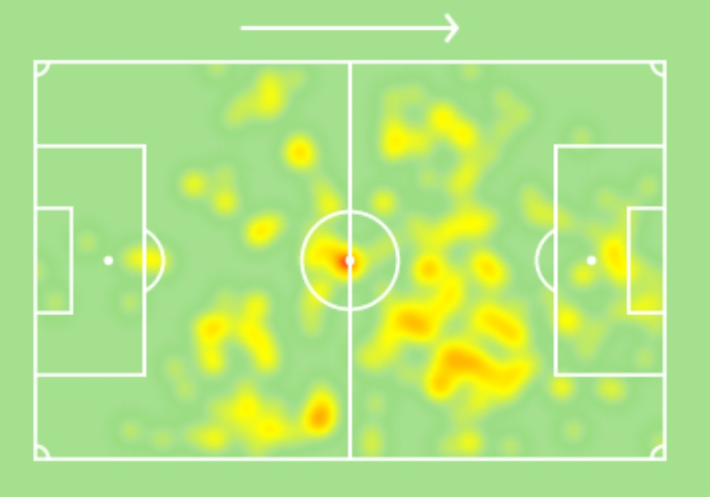 Firmino Liverpool Heatmap