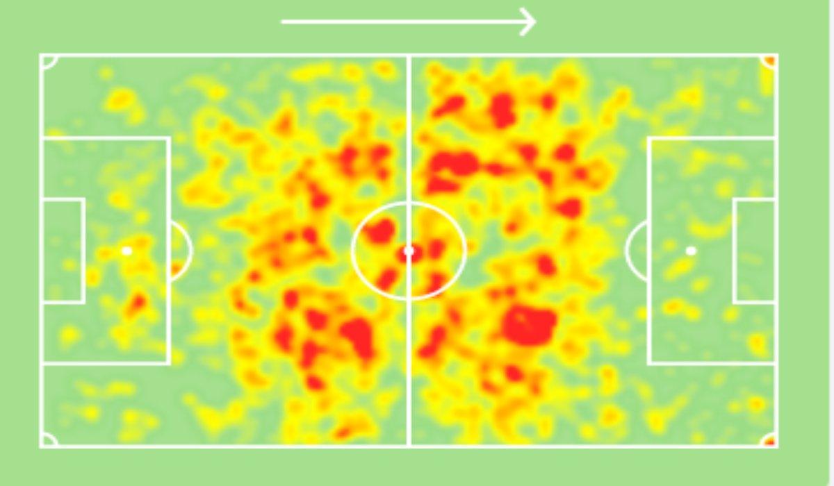 Mcginn Heat Map Villa 20 21 Season