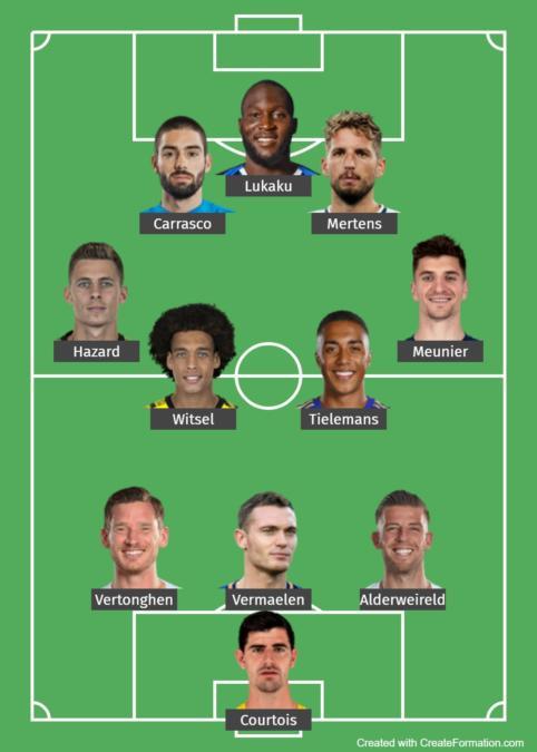Belgium Predicted Lineup 1