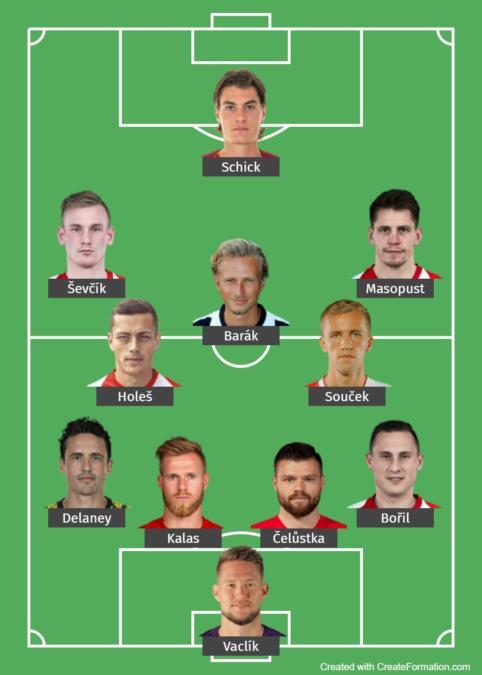 Czech Republic Predicted Lineup 1
