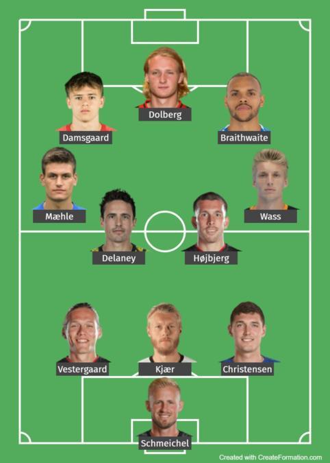 Denmark Predicted Lineup