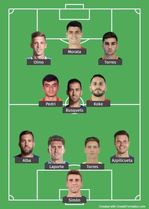 Spain Predicted Lineup 1
