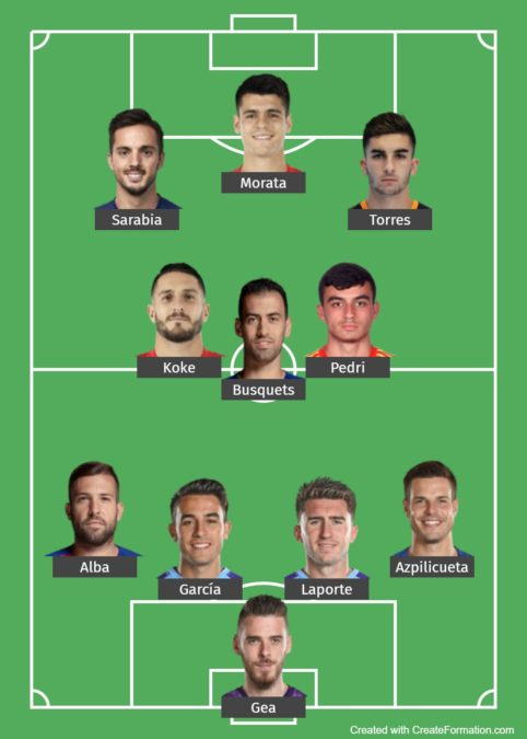 Spain Predicted Lineup