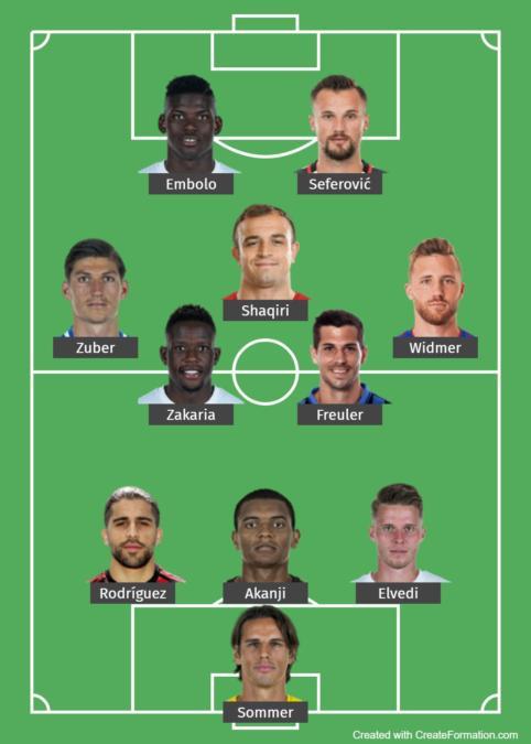 Switzerland Predicted Lineup 1